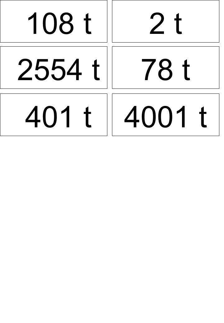 108 t 2 t 2554 t 78 t 401 t 4001 t