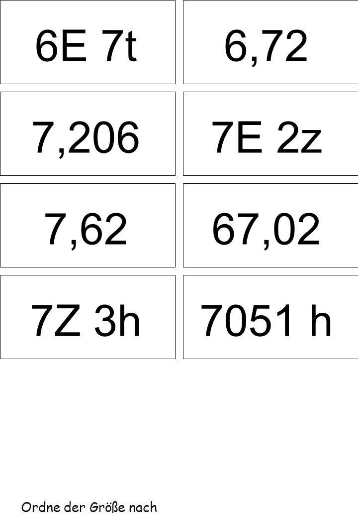 6E 7t 6,72 7,206 7E 2z 7,62 67,02 7Z 3h 7051 h Ordne der Größe nach