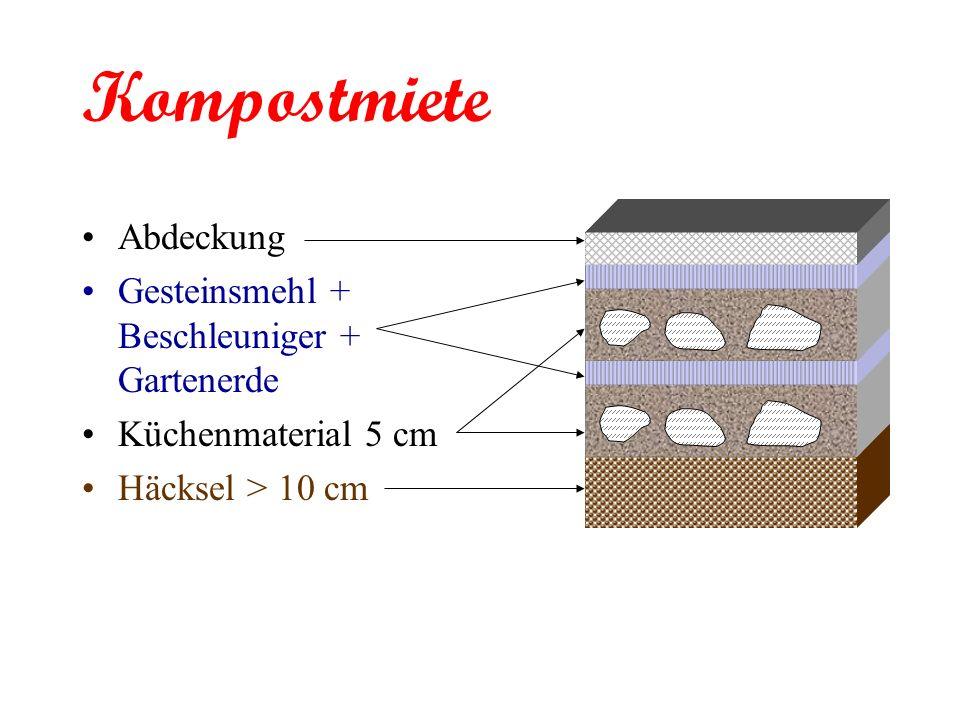 Kompostmiete Abdeckung Gesteinsmehl + Beschleuniger + Gartenerde