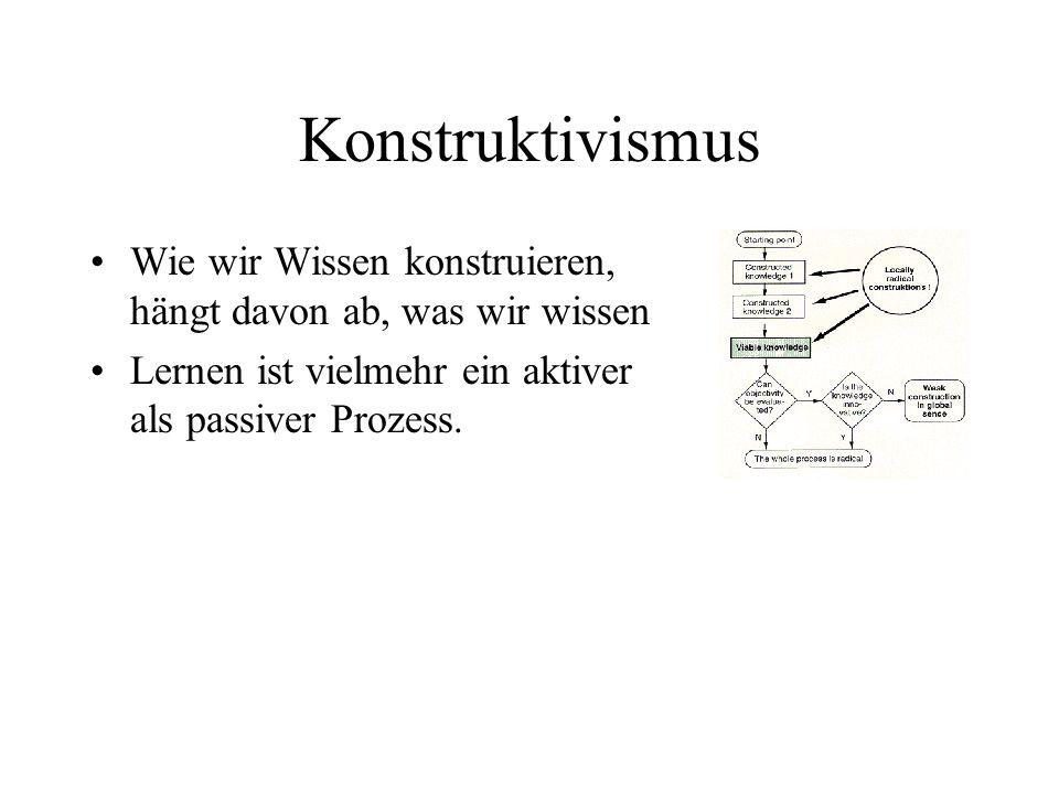 Konstruktivismus Wie wir Wissen konstruieren, hängt davon ab, was wir wissen.