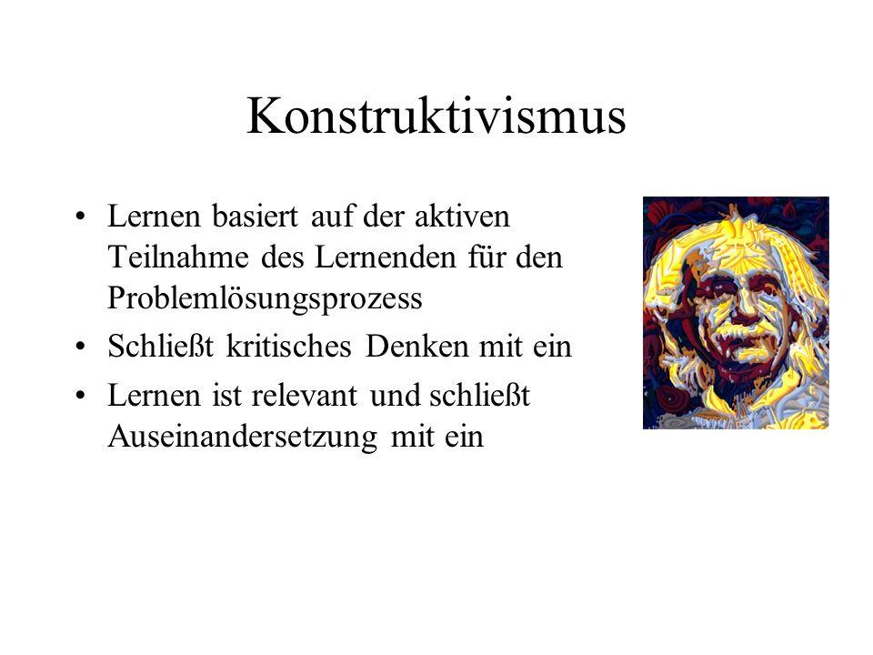 Konstruktivismus Lernen basiert auf der aktiven Teilnahme des Lernenden für den Problemlösungsprozess.