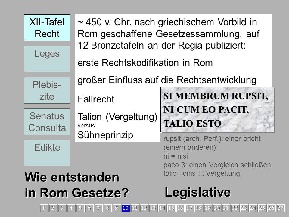 Legislative1 RR Wie entstanden in Rom Gesetze XII-Tafel Recht Leges