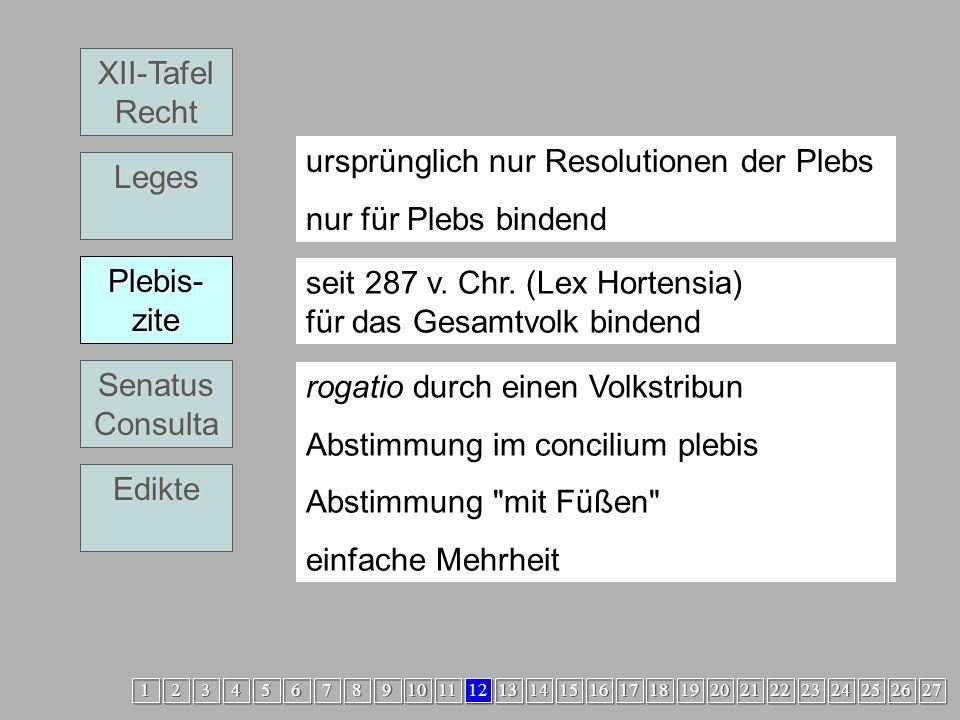 Legislative3 Plebiszit