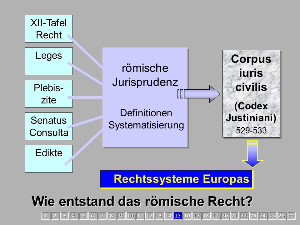 Wie entstand das römische Recht