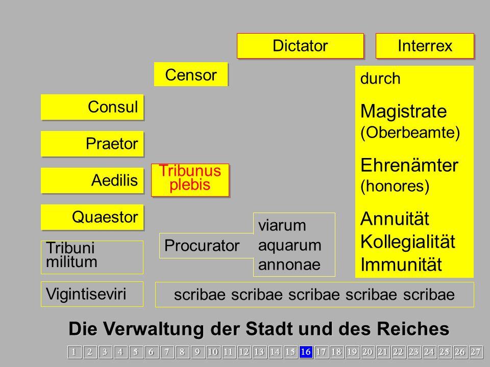 Die Verwaltung der Stadt und des Reiches