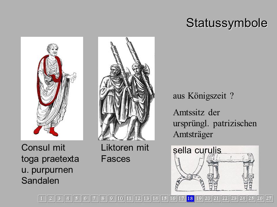 Statussymbole Statussymbole Dictator 24 Consul 12 Praetor 6