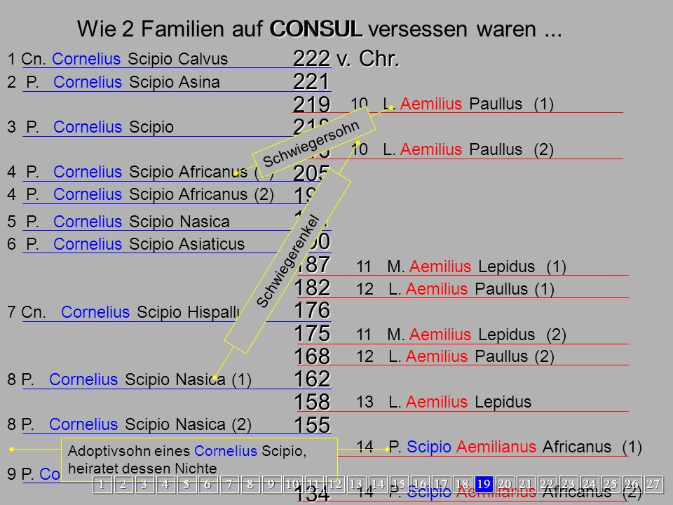 Wie 2 Familien auf CONSUL versessen waren ...