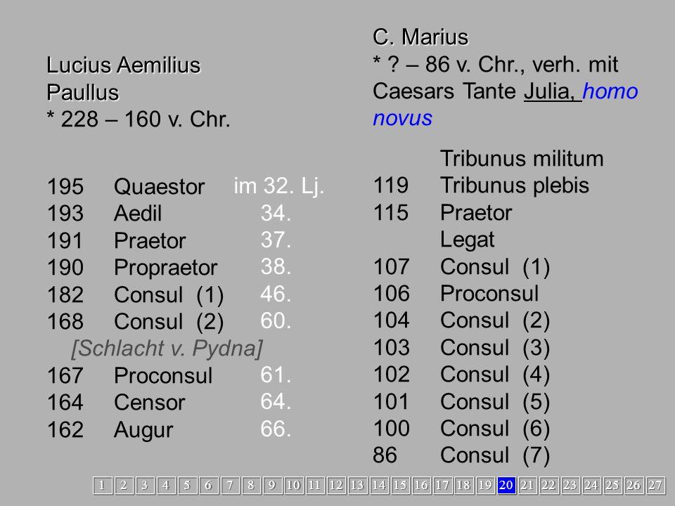 C. Marius * – 86 v. Chr., verh. mit Caesars Tante Julia, homo novus