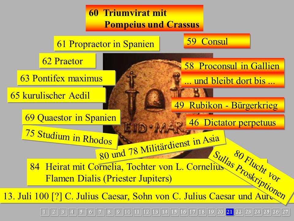 Karrieren2 Caesar 60 Triumvirat mit Pompeius und Crassus 59 Consul