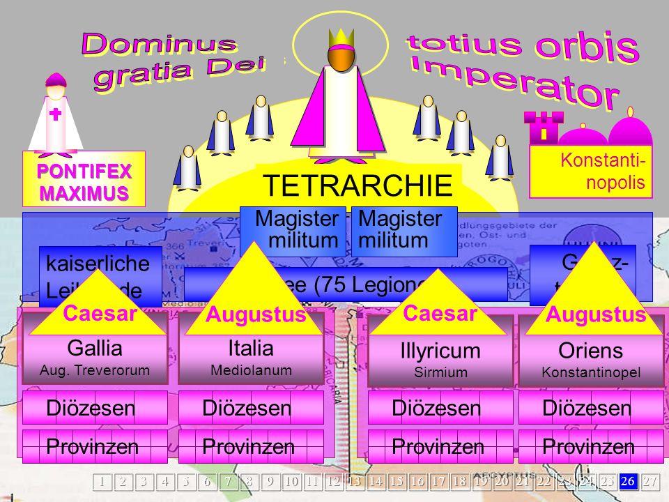 Dominus gratia Dei Dominus et Deus totius orbis Pontifex maximus