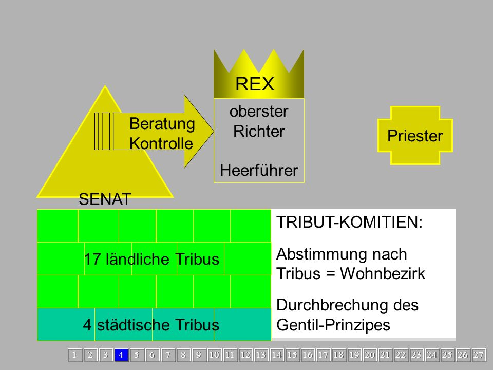 oberster Richter Heerführer