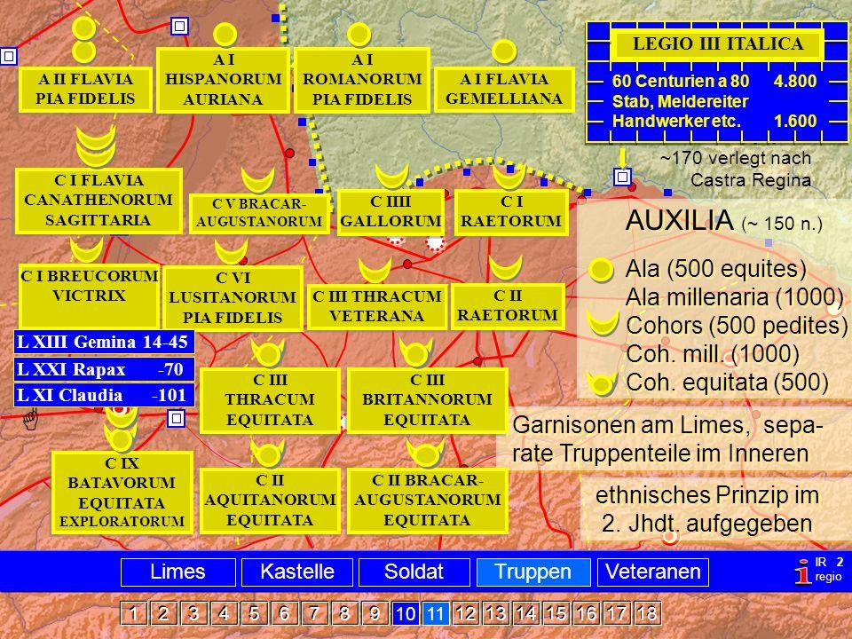 Militär Truppen i  in Rätien ~ 150 stationierte Truppen