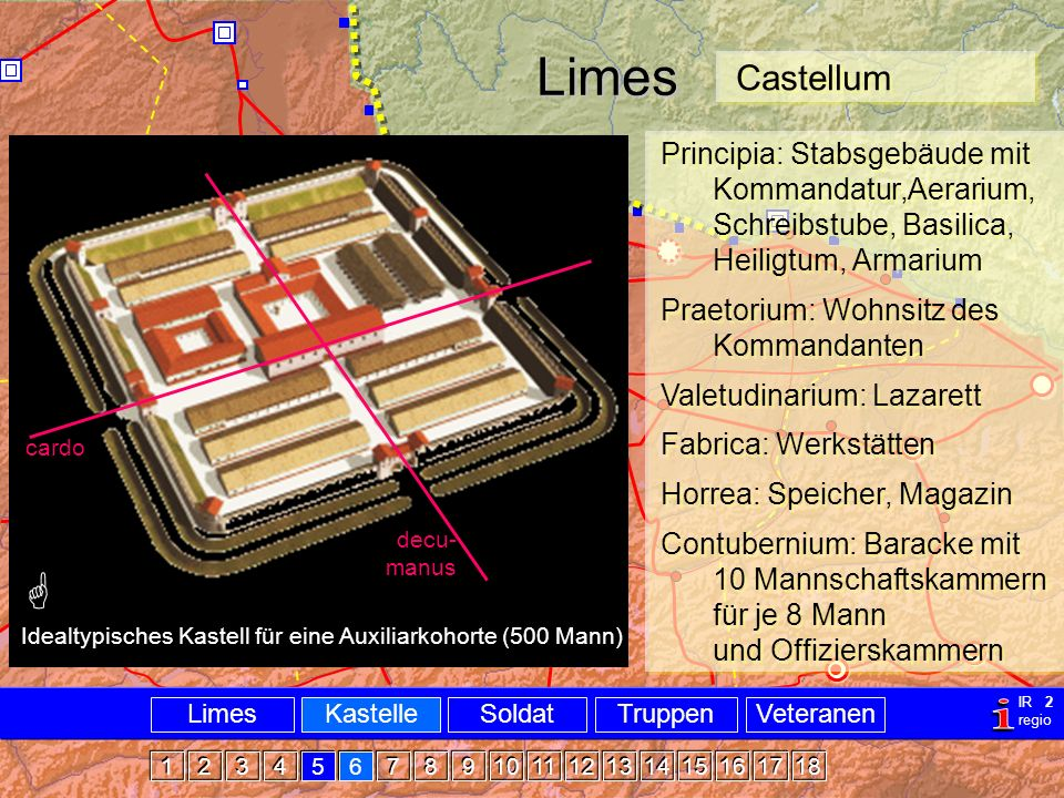 Militär Limes Castellum