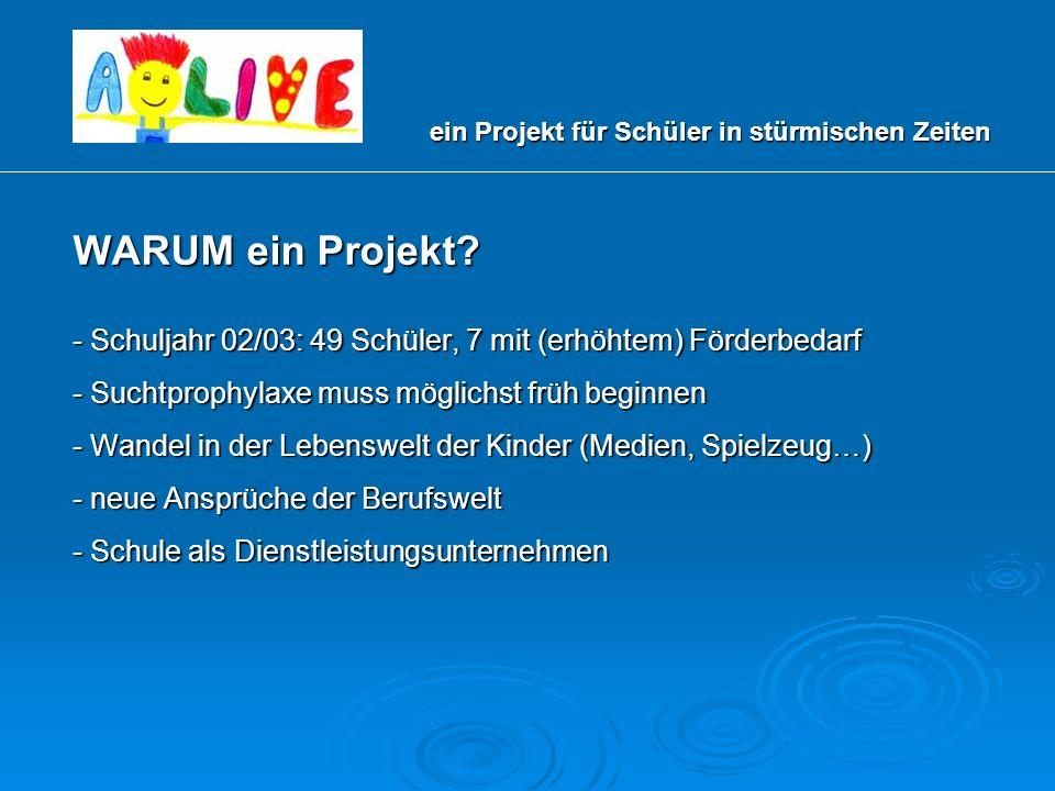 ein Projekt für Schüler in stürmischen Zeiten