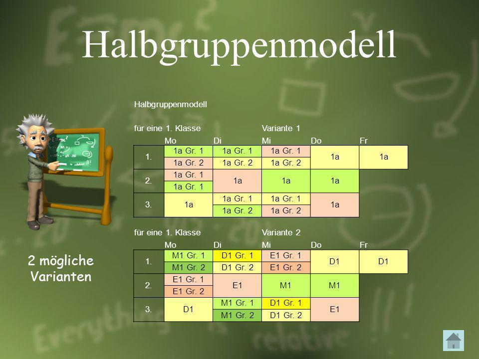 Halbgruppenmodell 2 mögliche Varianten Halbgruppenmodell