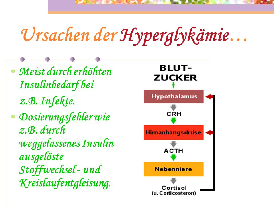 Ursachen der Hyperglykämie…