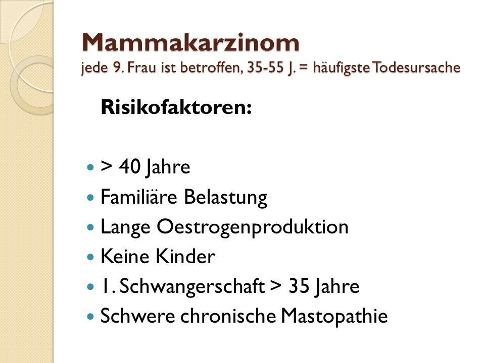 Mammakarzinom jede 9. Frau ist betroffen, 35-55 J