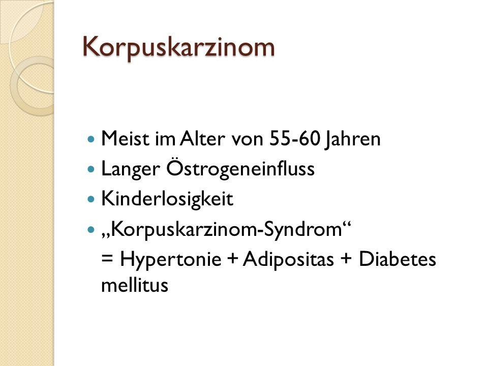 Korpuskarzinom Meist im Alter von 55-60 Jahren Langer Östrogeneinfluss
