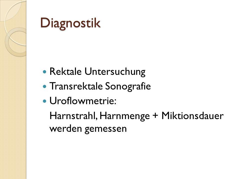 Diagnostik Rektale Untersuchung Transrektale Sonografie Uroflowmetrie: