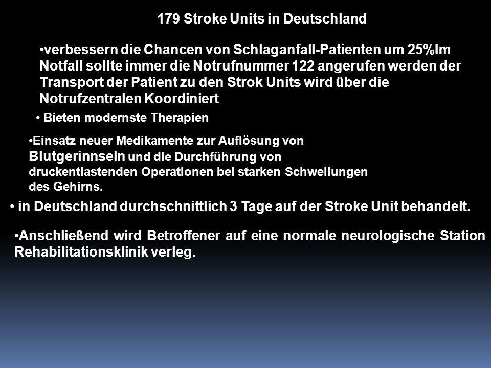 179 Stroke Units in Deutschland