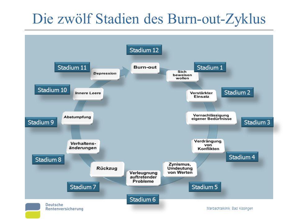 Die zwölf Stadien des Burn-out-Zyklus