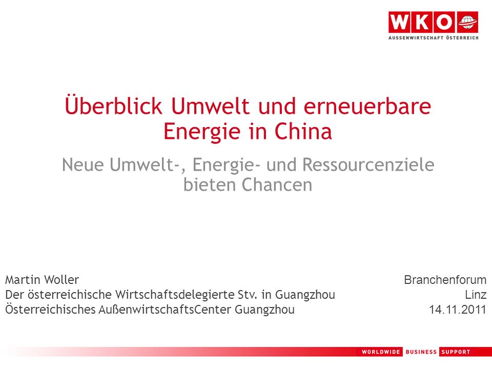 Überblick Umwelt und erneuerbare Energie in China