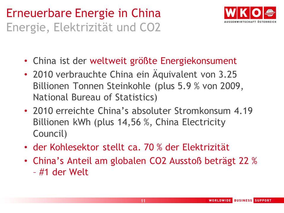 Erneuerbare Energie in China Energie, Elektrizität und CO2