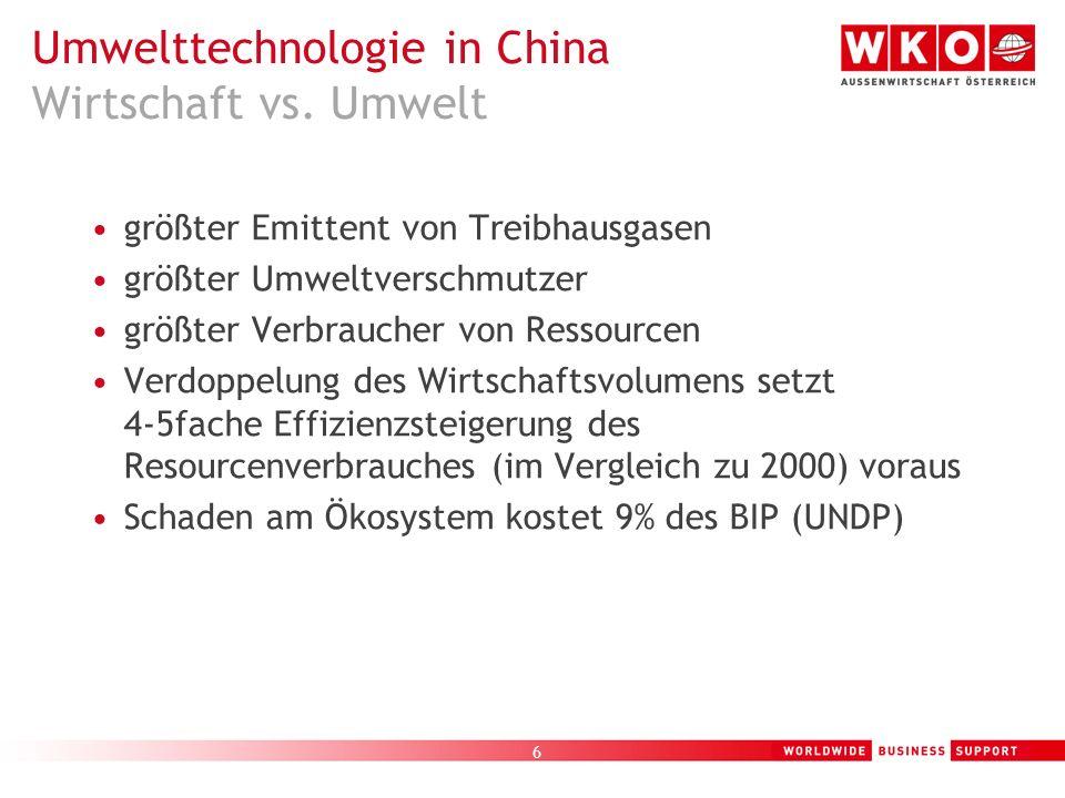 Umwelttechnologie in China Wirtschaft vs. Umwelt
