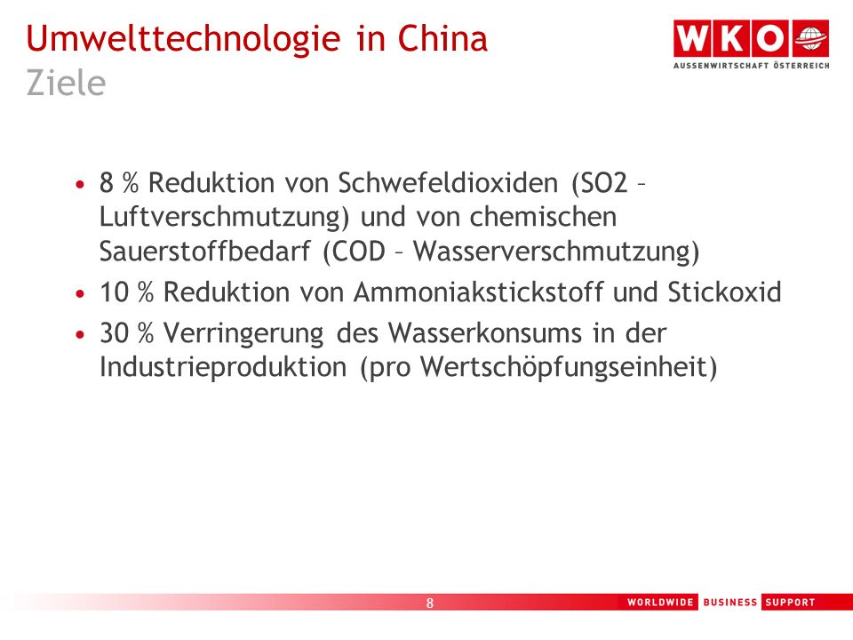 Umwelttechnologie in China Ziele