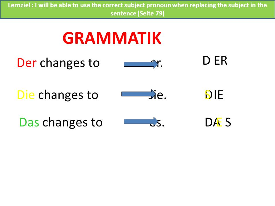 GRAMMATIK D ER Der changes to er. Die changes to sie. S D IE