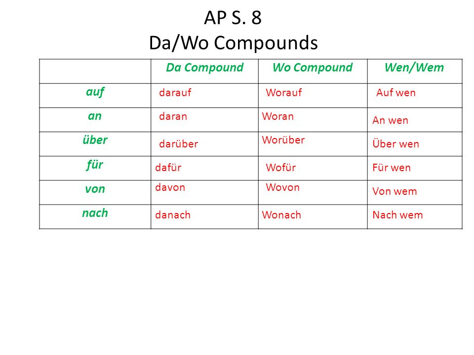AP S. 8 Da/Wo Compounds Da Compound Wo Compound Wen/Wem auf an über