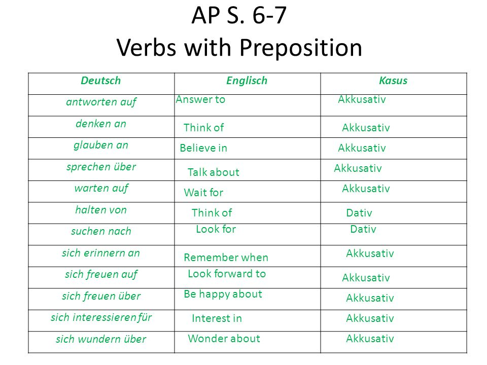 AP S. 6-7 Verbs with Preposition