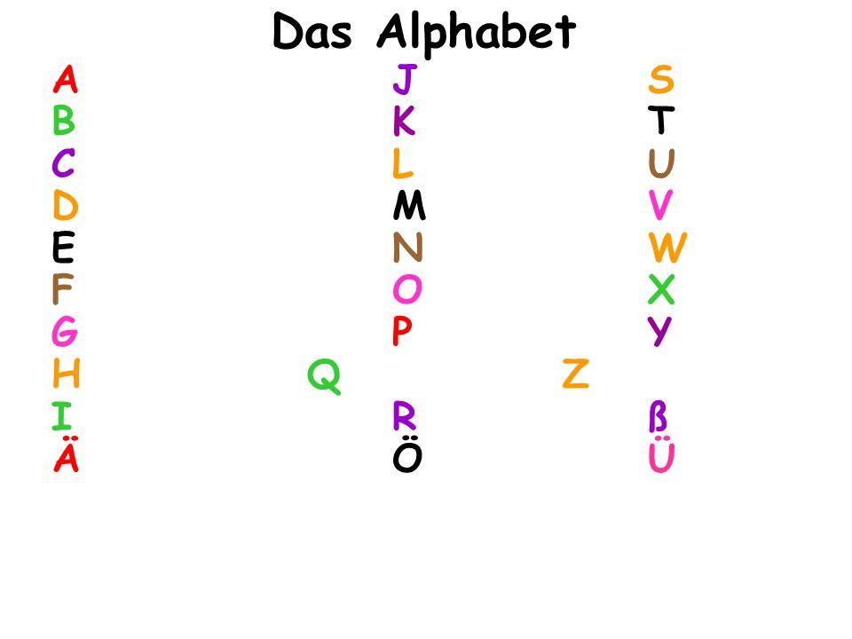 Das Alphabet A J S B K T C L U D M V E N W F O X G P Y H Q Z I R ß