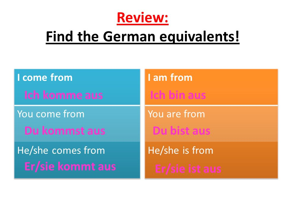 Review: Find the German equivalents!