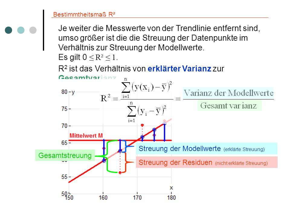 R2 ist das Verhältnis von erklärter Varianz zur Gesamtvarianz.