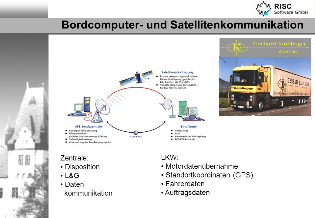 Bordcomputer- und Satellitenkommunikation