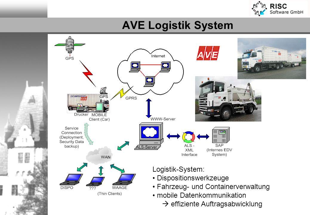 AVE Logistik System Logistik-System: Dispositionswerkzeuge