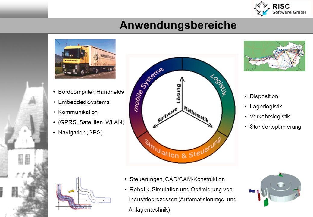 Anwendungsbereiche Bordcomputer, Handhelds Embedded Systems