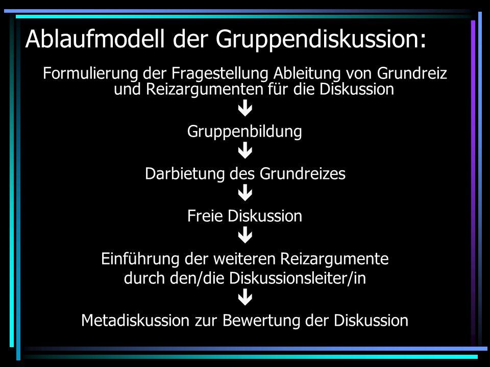 Ablaufmodell der Gruppendiskussion: