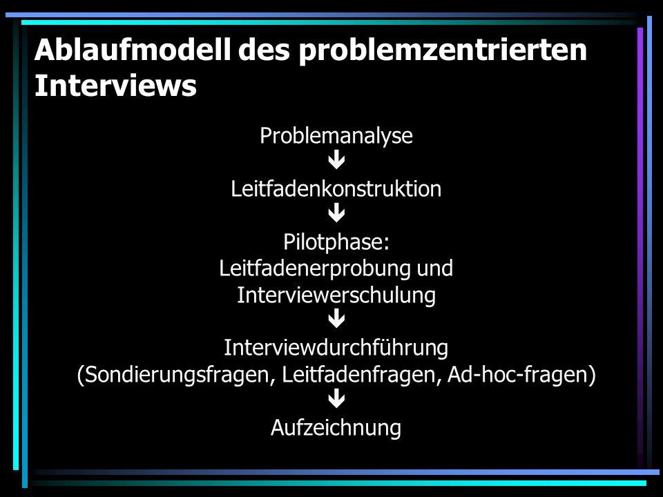 Ablaufmodell des problemzentrierten Interviews