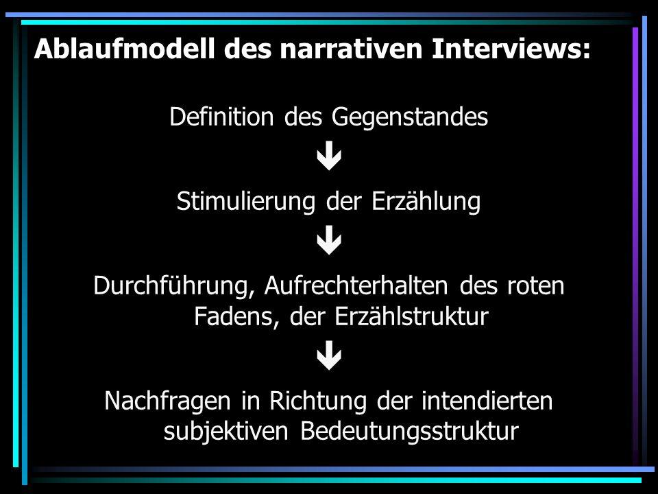 Ablaufmodell des narrativen Interviews: