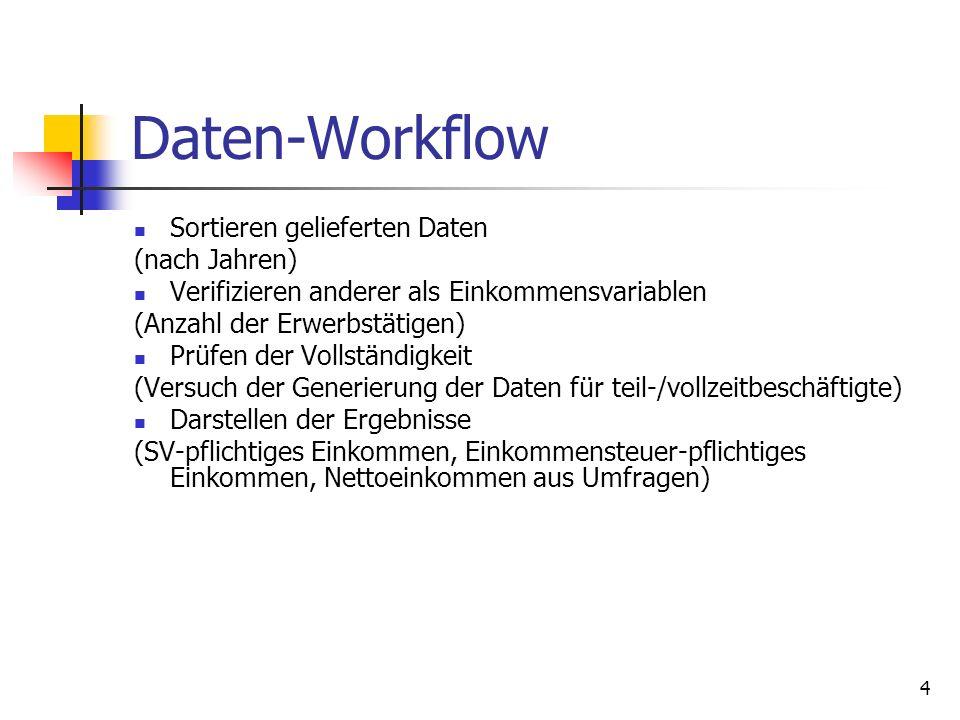 Daten-Workflow Sortieren gelieferten Daten (nach Jahren)