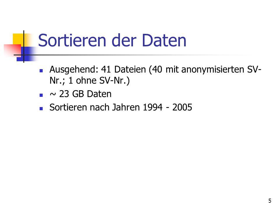 Sortieren der Daten Ausgehend: 41 Dateien (40 mit anonymisierten SV-Nr.; 1 ohne SV-Nr.) ~ 23 GB Daten.