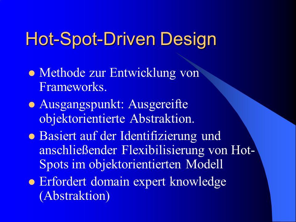Hot-Spot-Driven Design