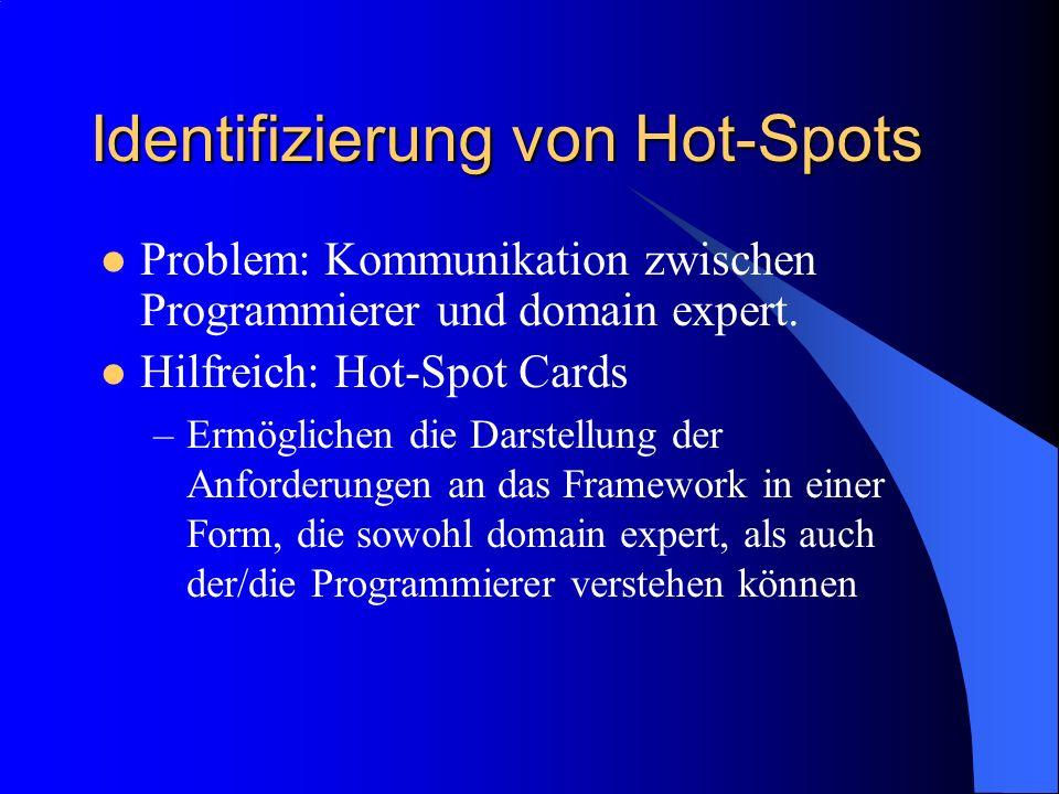 Identifizierung von Hot-Spots