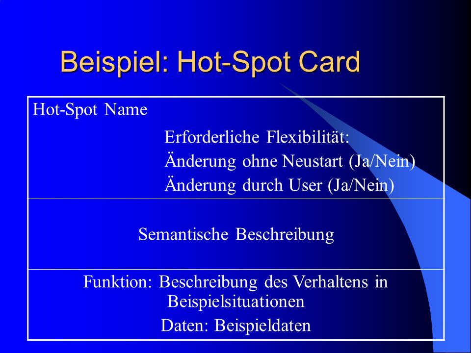 Beispiel: Hot-Spot Card