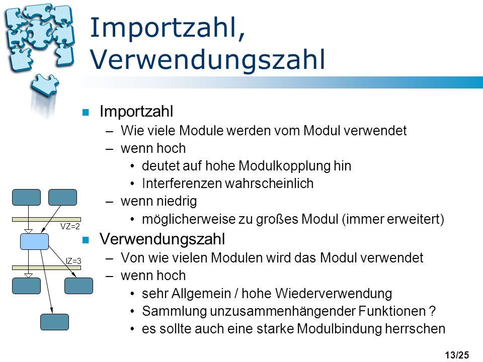 Importzahl, Verwendungszahl