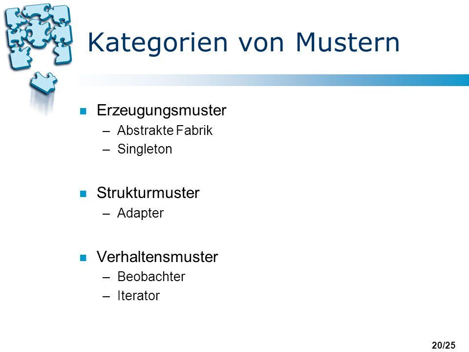 Kategorien von Mustern
