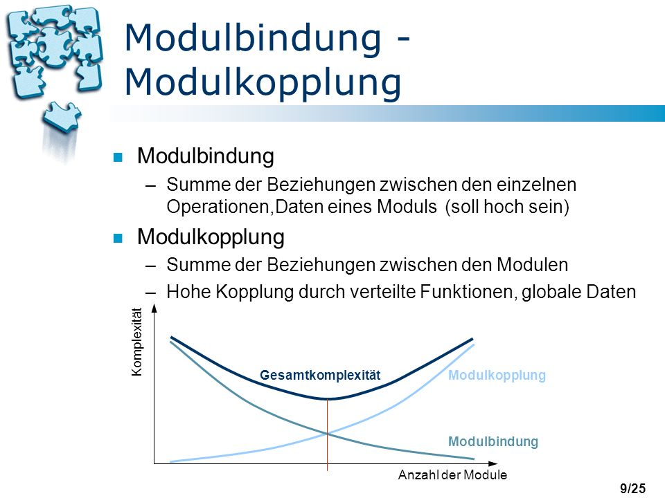 Modulbindung - Modulkopplung