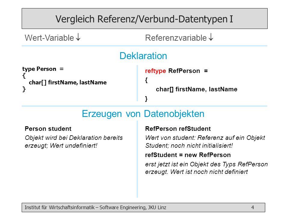 Vergleich Referenz/Verbund-Datentypen I